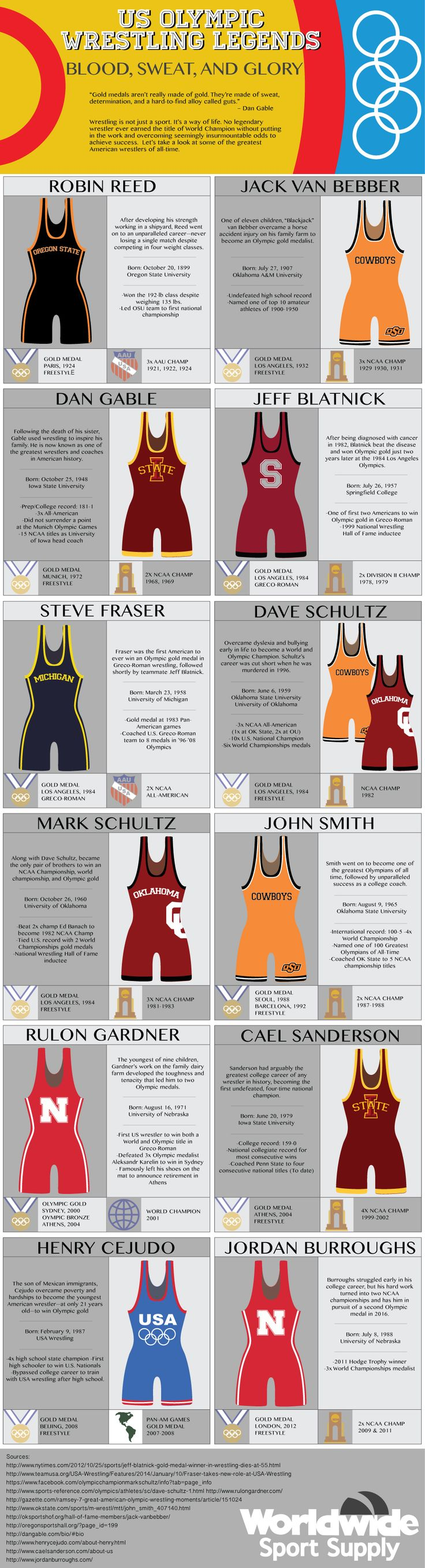 olympic legends infographic