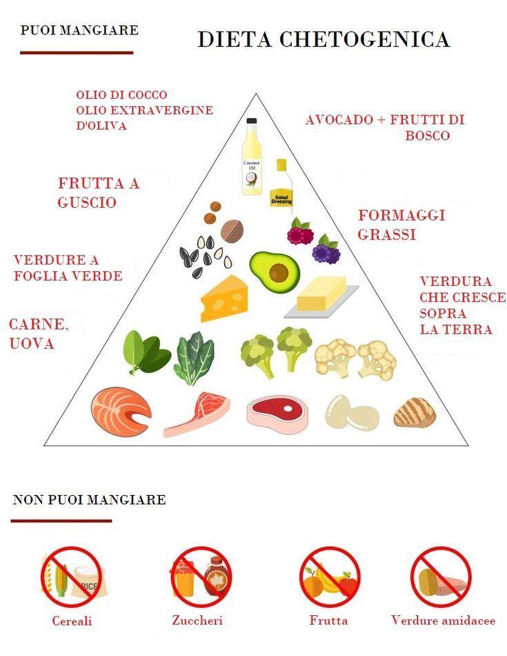 The Hollistic Aproach To Comprare steroidi in Italia