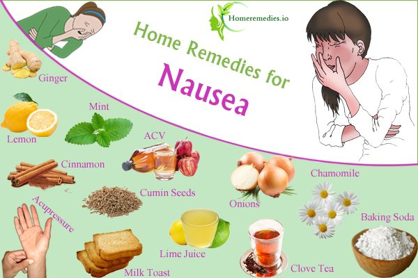 Can i use homemade medicines for vomiting? 8 best home remedies for nausea relief. Natural treatment for nauseous stomach and morning sickness.