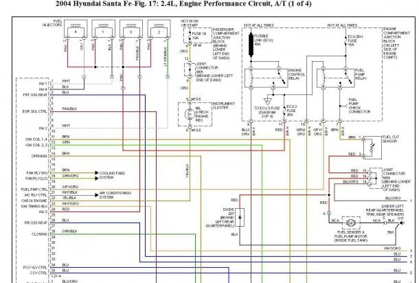 Fe Wiring Diagram In 2020 Hyundai Santa Fe Diagram Hyundai