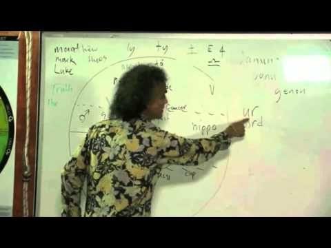 Secret of Secrets: The Elixir of Life, hiding in the Bible. Part 2. - YouTube