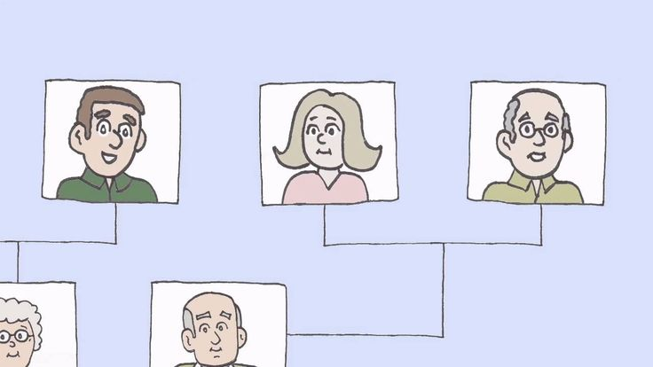 Family History - made simple