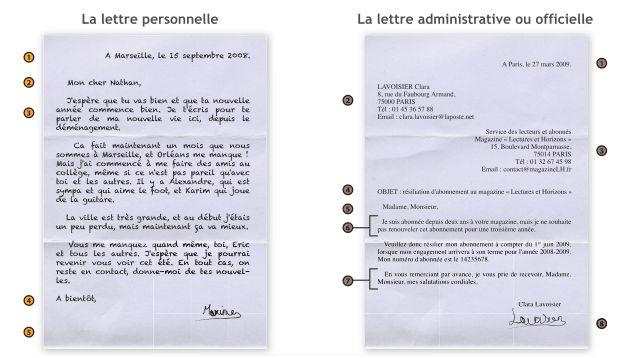 52 best images about fle   u00c9crire une lettre on pinterest