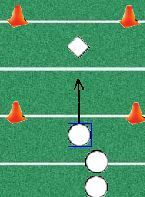 Flag football drills for kids covering the basic fundamentals