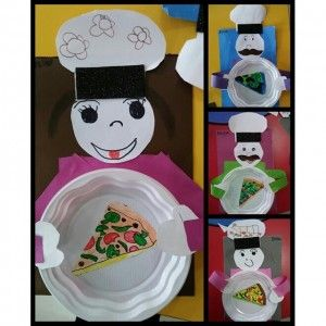 paper plate chef craft