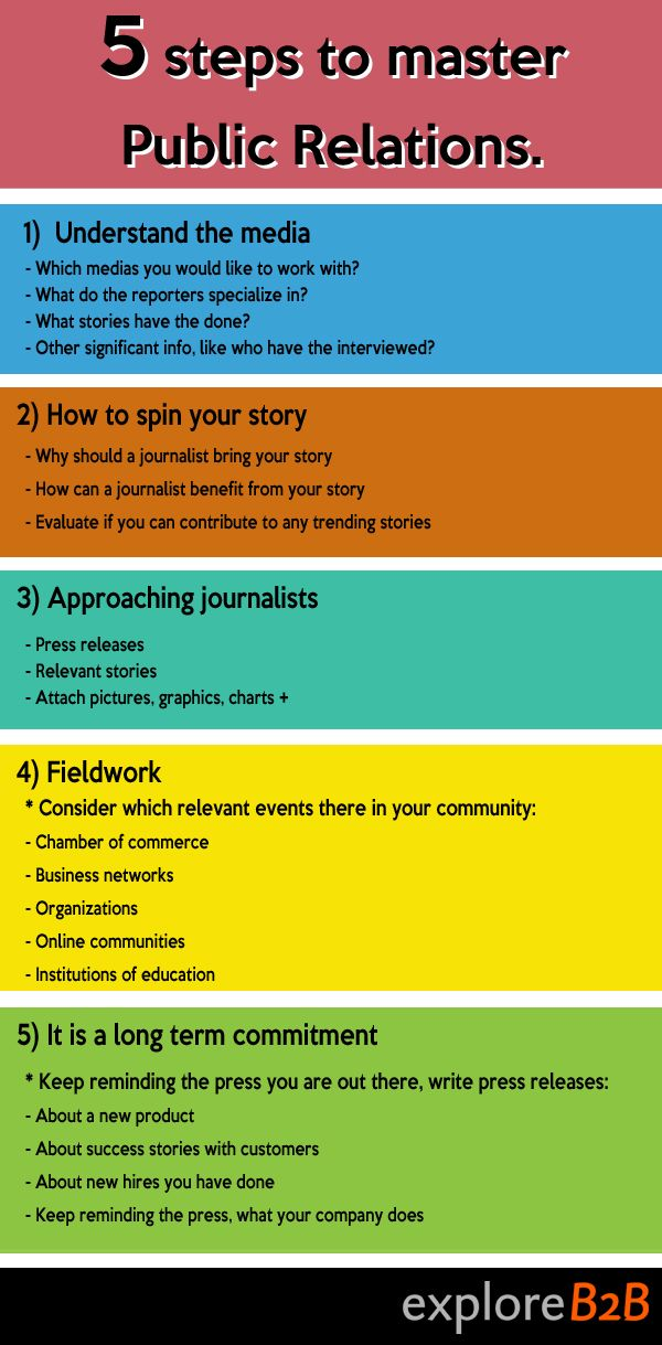 5 Step Guide to Public Relations by exploreB2B || Steps include- Understand the media, know how to spin your story, approach journalists, do fieldwork, and be committed || #COMM4810