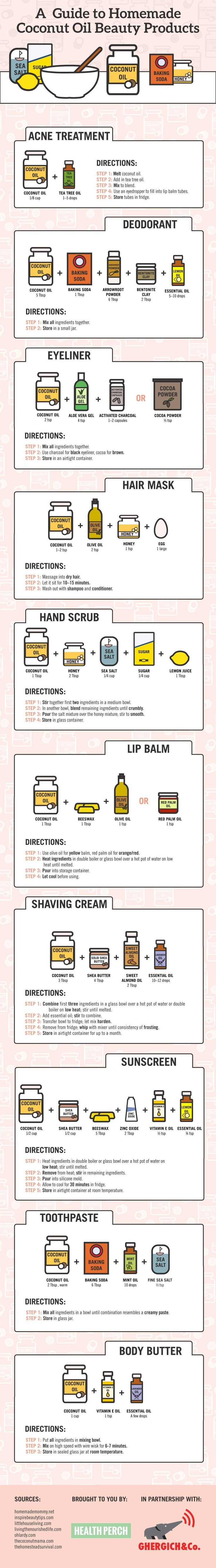 A Guide to Homemade Coconut Oil Beauty Products - Make your own homemade coconut oil beauty products, everything from an acne treatment to toothpaste. http://www.northwestpharmacy.com/healthperch/coconut-oil-beauty-products/:
