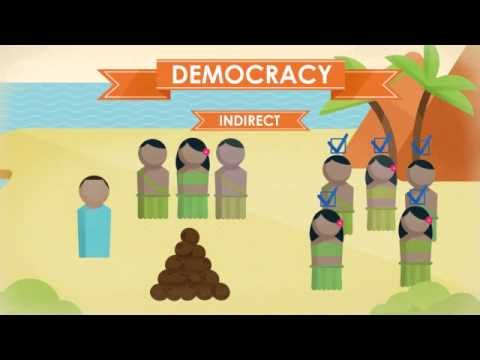 FLVS Civics: Going Global - Forms of Government - YouTube