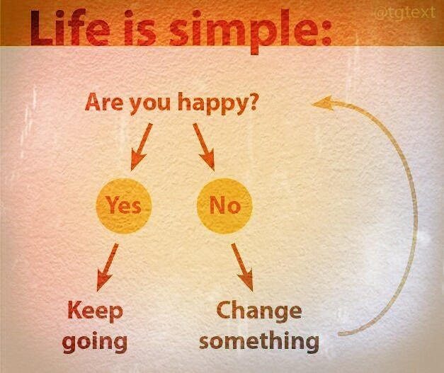 Life Is Simple...Life, Inspiration, Style, Quotes, Simple