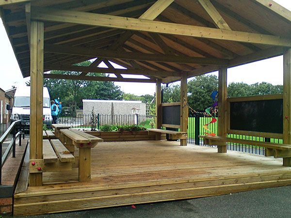 Outdoor Classrooms Amp Shelters Playground Ideas