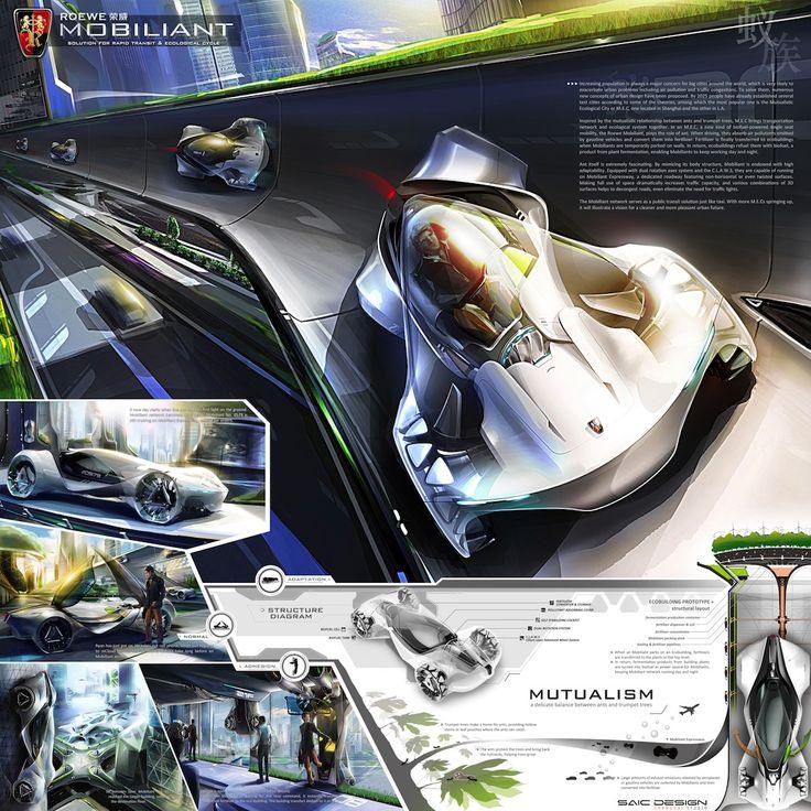 Futuristic Car, LADC13 Roewe-Mobiliant-Board