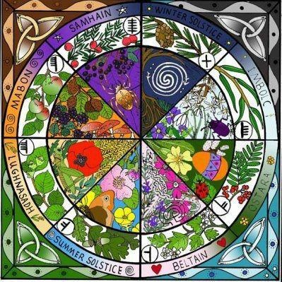 Celtic Reconstructionism | The Celtic Journey