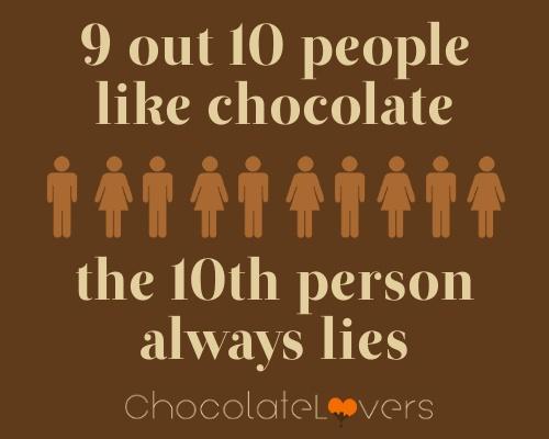 Sweet Like Chocolate Bar Song
