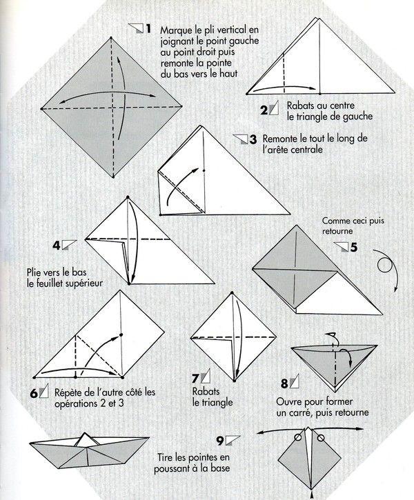Les 25 meilleures id es de la cat gorie bateau en origami - Bateau en papier pliage ...