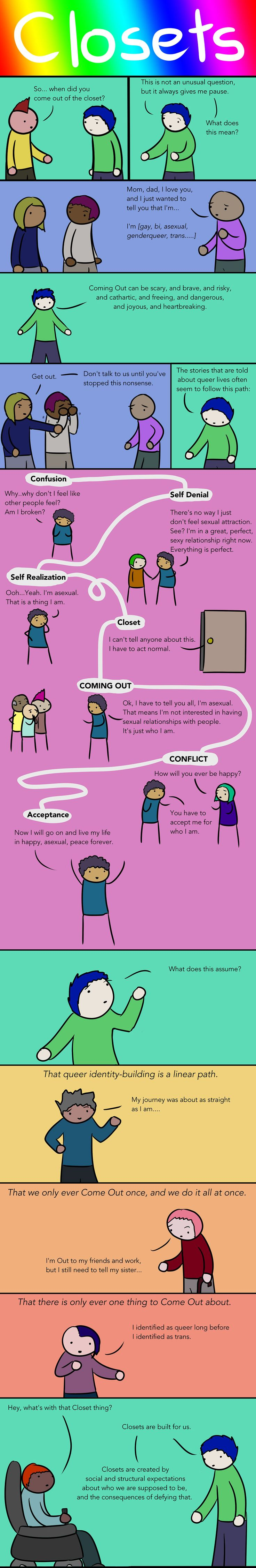 """Coming out of the closet"" is big part of our lingo and understanding of the LGBTQIA+ experience. But do you know about the many different meanings of being ""out"" for different people?  This comic breaks down what the concept of the closet really means, and shows how cis and straight people can help dismantle the forces building closets around our identities."