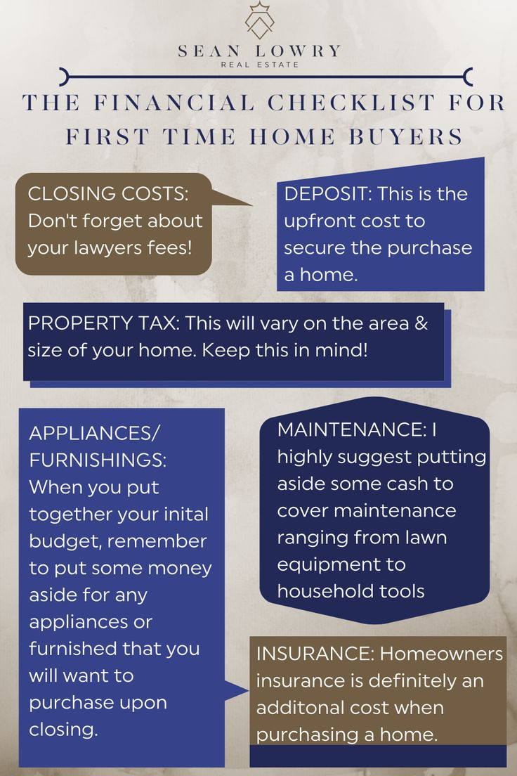 Cost checklist for first time home buyers in 2020
