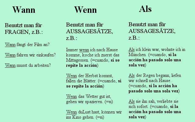 Wann/Wenn/Als