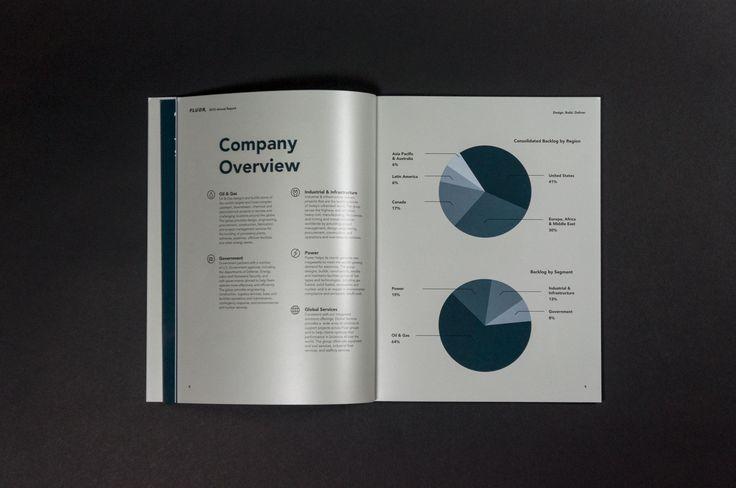Fluor Corporation | Caliber Creative • Branding | Digital | Print | Marketing