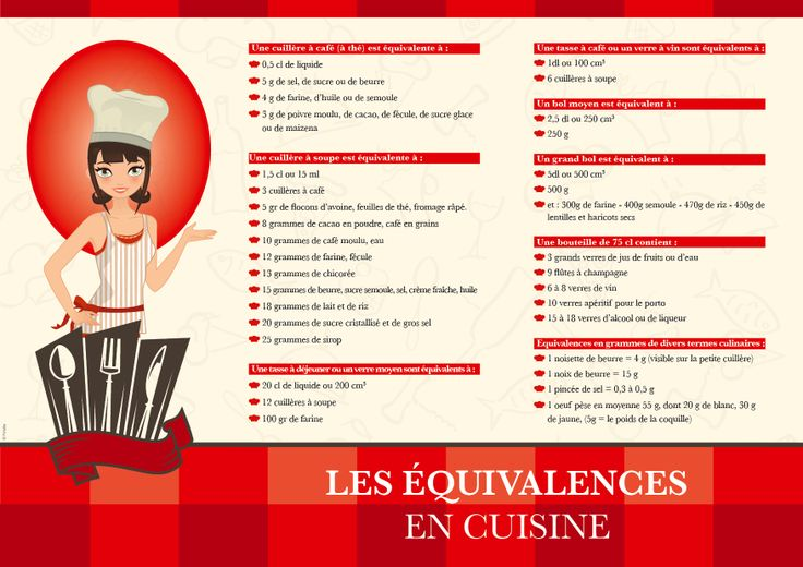 Les 35 meilleures images du tableau mesures quivalences - Equivalence poids et mesure en cuisine ...