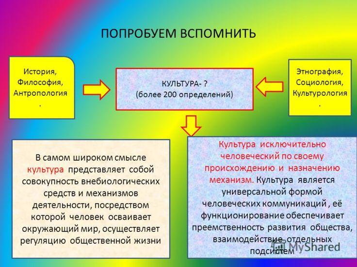 Ответы по русскому языку 2 класс иванов евдокимова стр121 упр