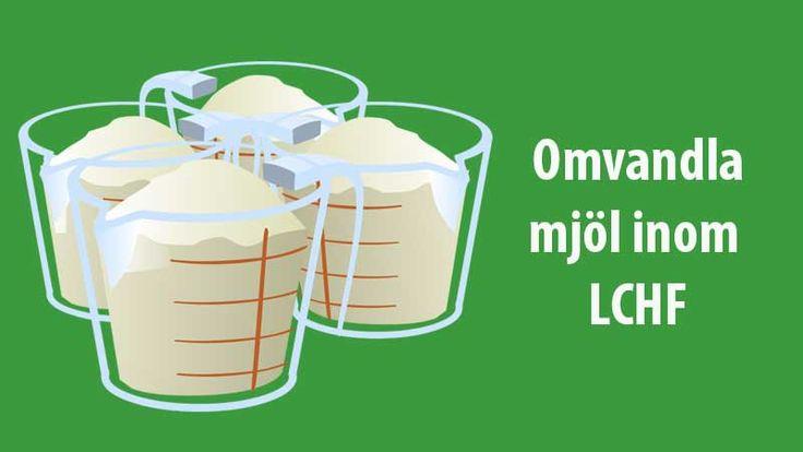 Byta ut mandelmjöl eller kokosmjöl, omvandlingstabell