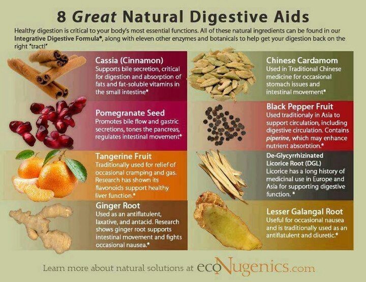 Natural Remedies For Digesting Food