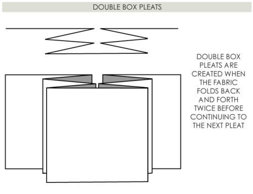 Double box pleats