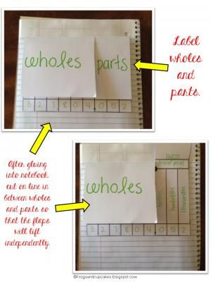 The 25+ best Decimal place values ideas on Pinterest Decimal - place value chart