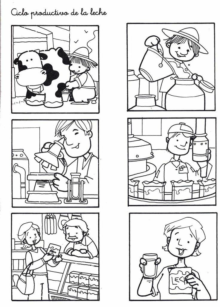 Werkblad logische volgorde: melk