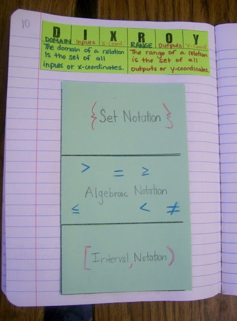 Set Notation: Math = Love: Algebra 2 Interactive Notebook Pages for Unit 1