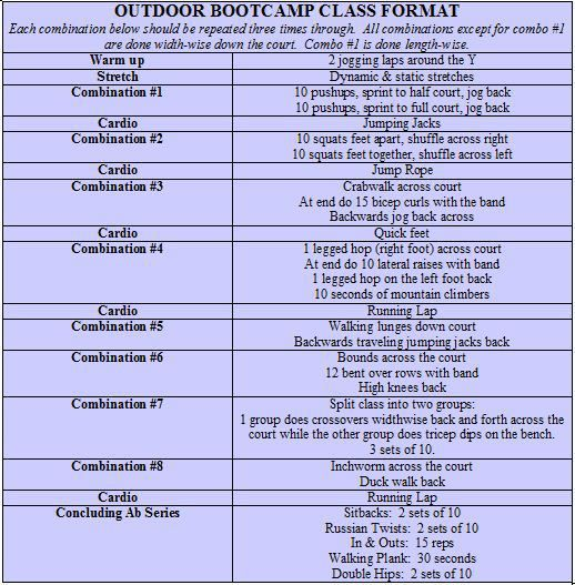 Outdoor Bootcamp Workout