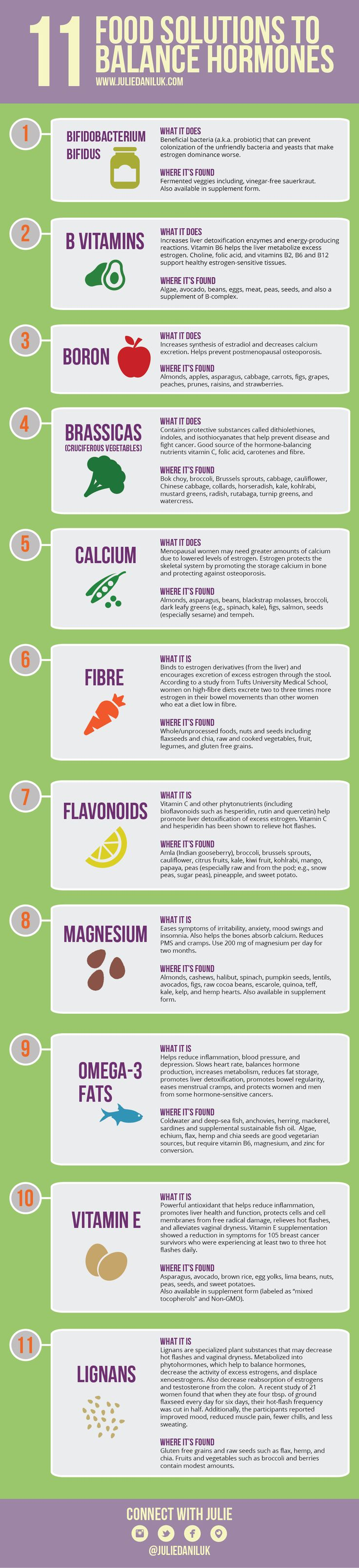 11 Food Solutions To Balance Your Hormones Infographic - Julie Daniluk