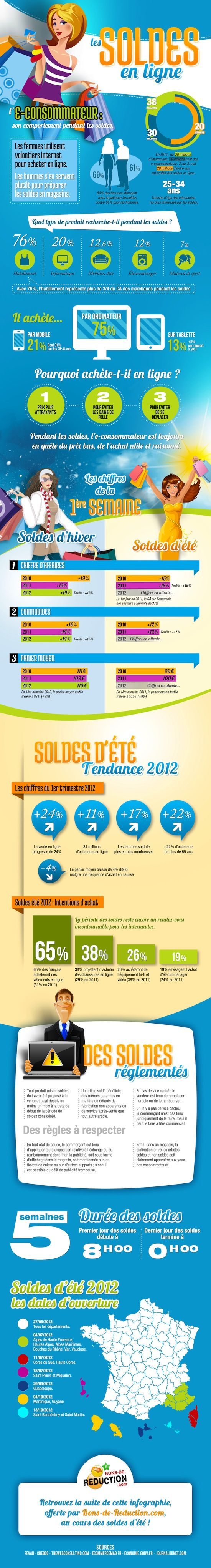 Infographie Soldes ...use or make infographics