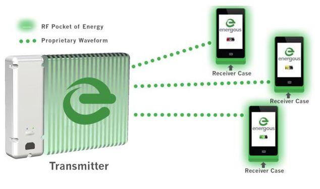 Llega Power Over Wifi, carga inalámbrica de gadgets mediante el router