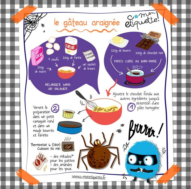 Gâteau araignée