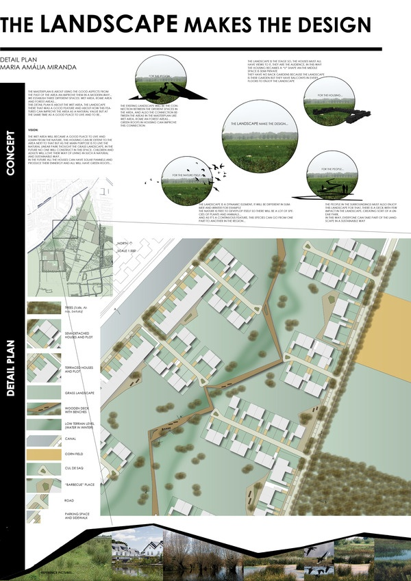 1000 images about landscape architecture poster designs for Learn landscape design