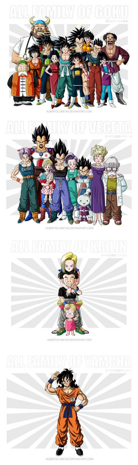 All Families Of Dragon Ball. The Last One Makes Me Cry...