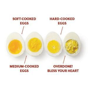 How To Boil Eggs   Like steak, eggs have different degrees of doneness. Boiling eggs is all about the timing. Here in the Test Kitchen we cooked dozens of eggs in search of the most consistently tender whites and evenly cooked yolks.   SouthernLiving.com