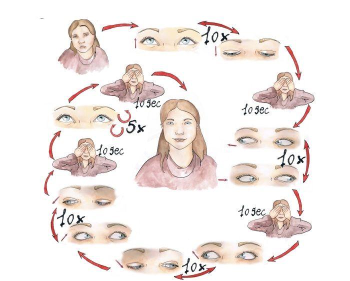 Лучшие упражнения для глаз помогут сохранить зрение