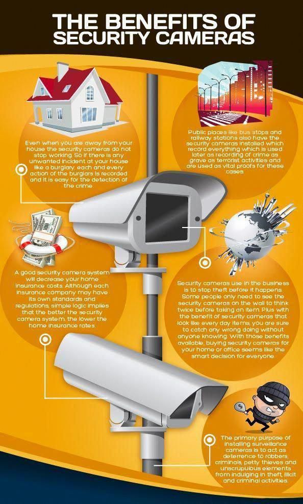 The Benefits Of Security Cameras Homesecuritycameras Securitycameras Homesecurit Wireless Home Security Wireless Home Security Systems Home Security Systems