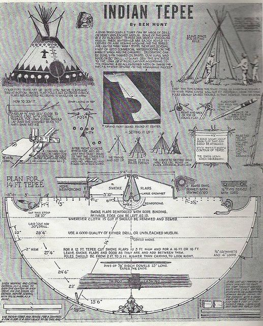 """Prevention/Solution ~ A teepee's small fire should be sited in a shallow hole at the center of teepee, c. 14 to 16 inches in diameter, and lined with stones to reflect the heat. Smoke can fill a teepee, however, if proper air flow isn't established even when the smoke flap sits wide open. In colder climates where the base of the teepee must remain flush with the ground. Although rain can enter a teepee by running down the poles in its frame, the poles can be """"capped off"""" with an inverted…"""