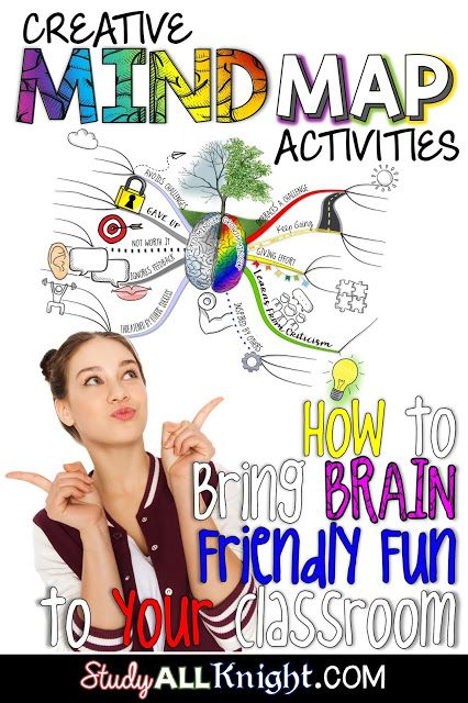 Creative Mind Map Lessons: Bringing Brain Friendly Fun to Your Class