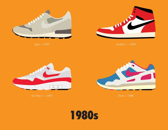 5 | See The Best Nike Sneakers Ever, Organized By Decade | Co.Create