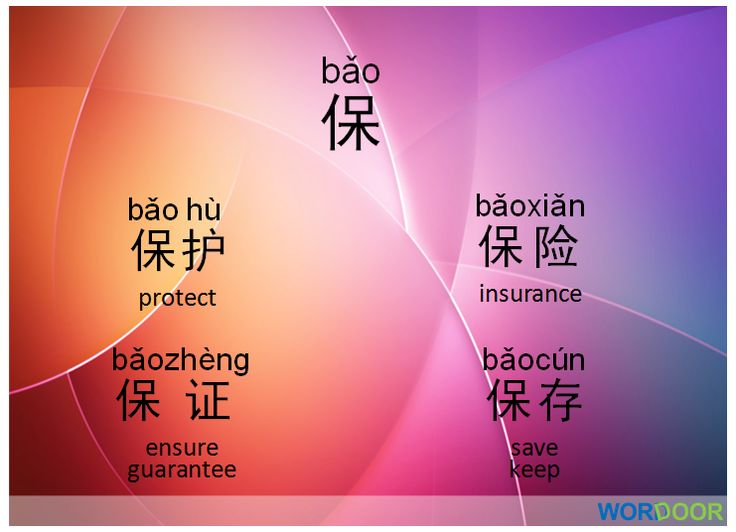 Chinese Phrases Here Are Some Common Words And Phrases That Use The You Make A Sentence Using One Of These Words