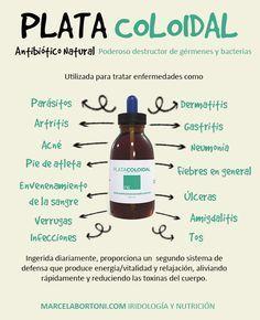 Un antibiótico sin consecuencias, Plata Coloidal