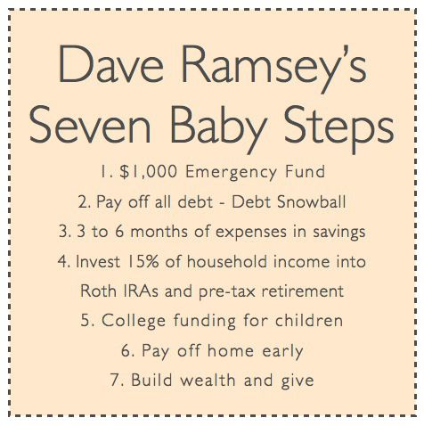 Dave Ramsey's Seven Baby Steps | Atwell Adventures