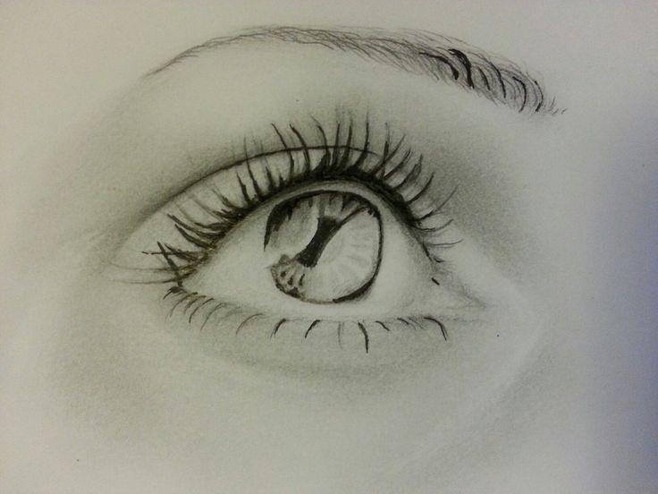 I for eye
