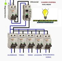 Esquemas eléctricos: cuadro vivienda nivel medio