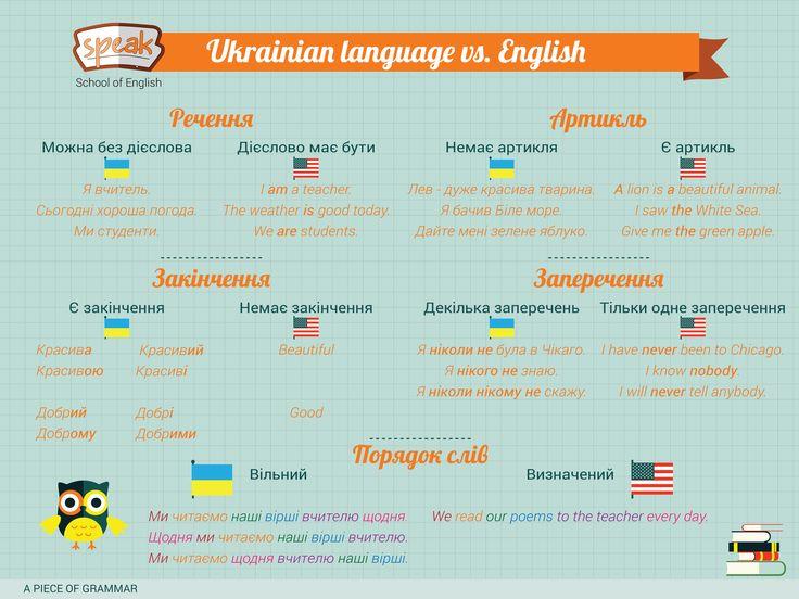 шпаргалки по инфинитиву английский язык