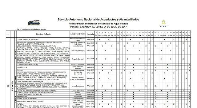 Honduras, Nación y Mundo: Nuevo Horario del Servicio de Agua en Tegucigalpa ...